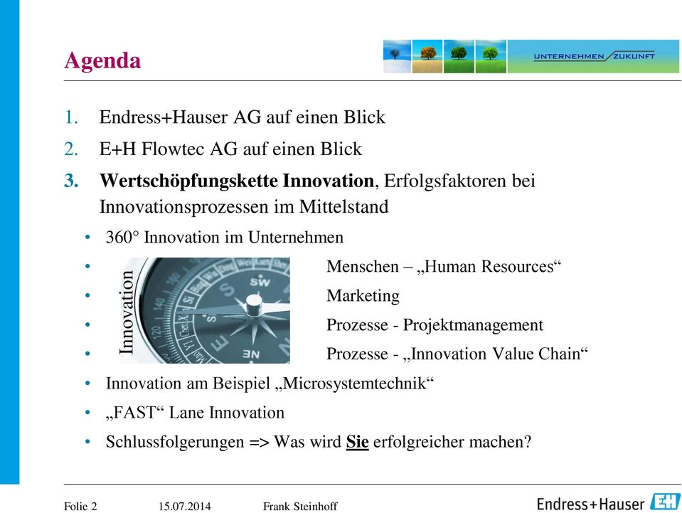 Unternehmen Menschen Human Resources Marketing Prozesse - Projektmanagement Prozesse - Innovation Value