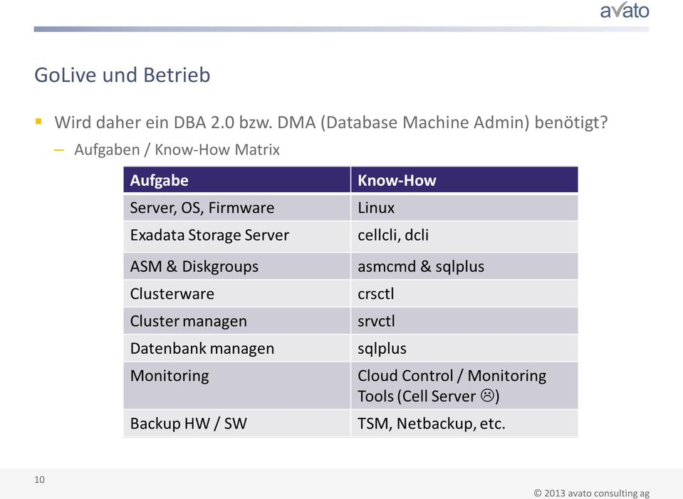 DMA (Database Machine Admin)