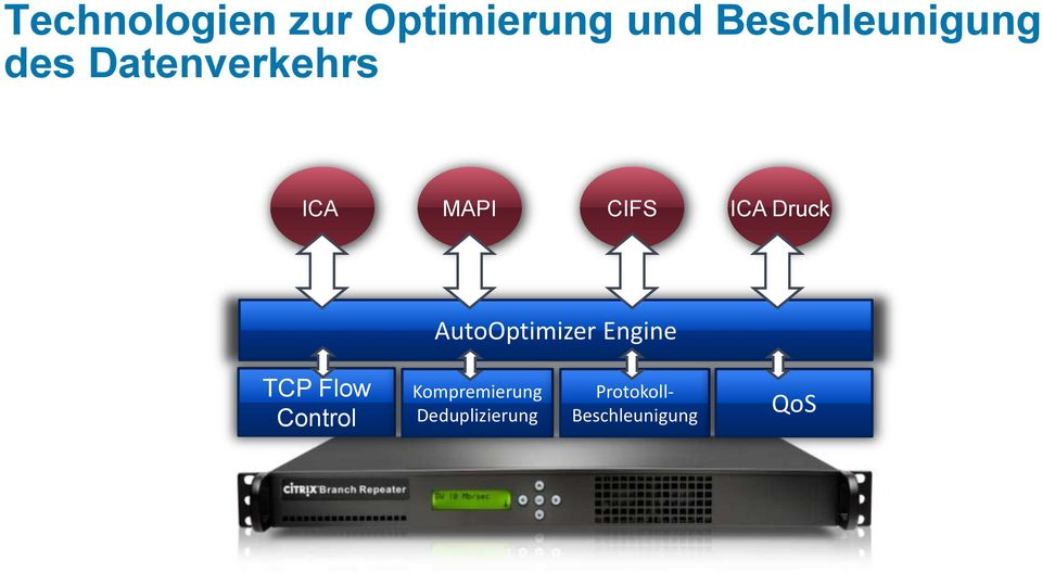 ICA Druck AutoOptimizer Engine TCP Flow