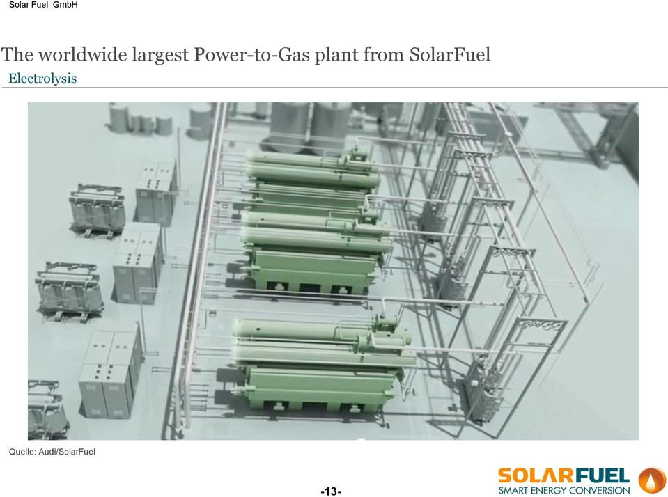 Power-to-Gas plant from
