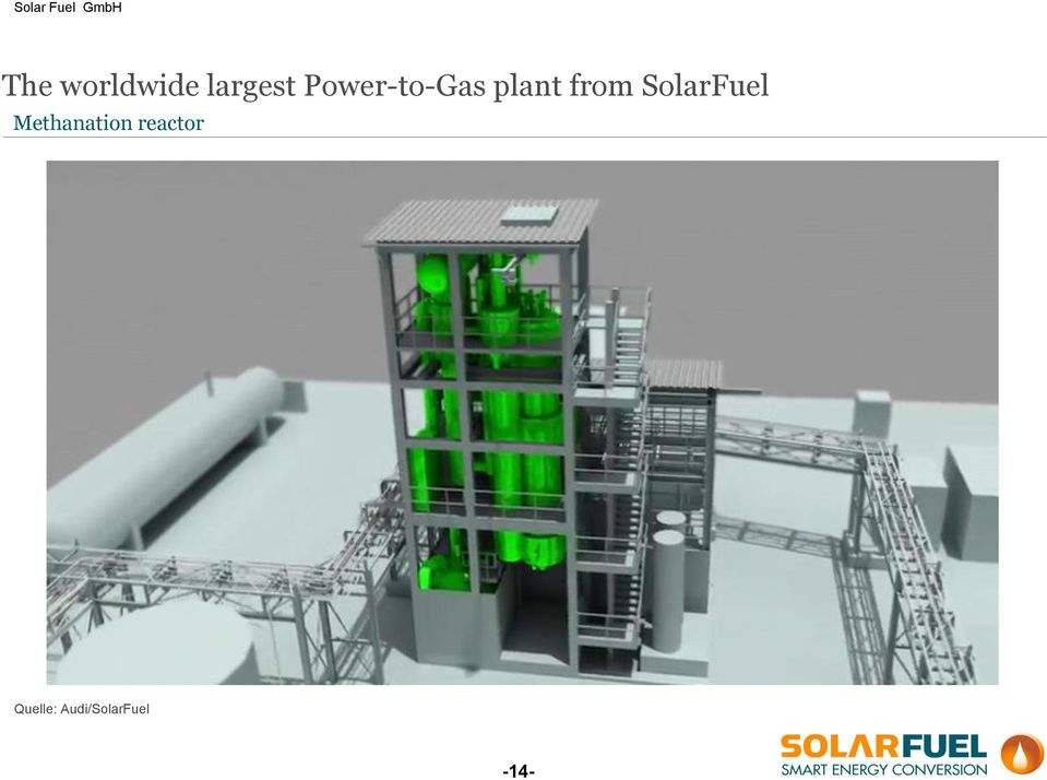 plant from SolarFuel