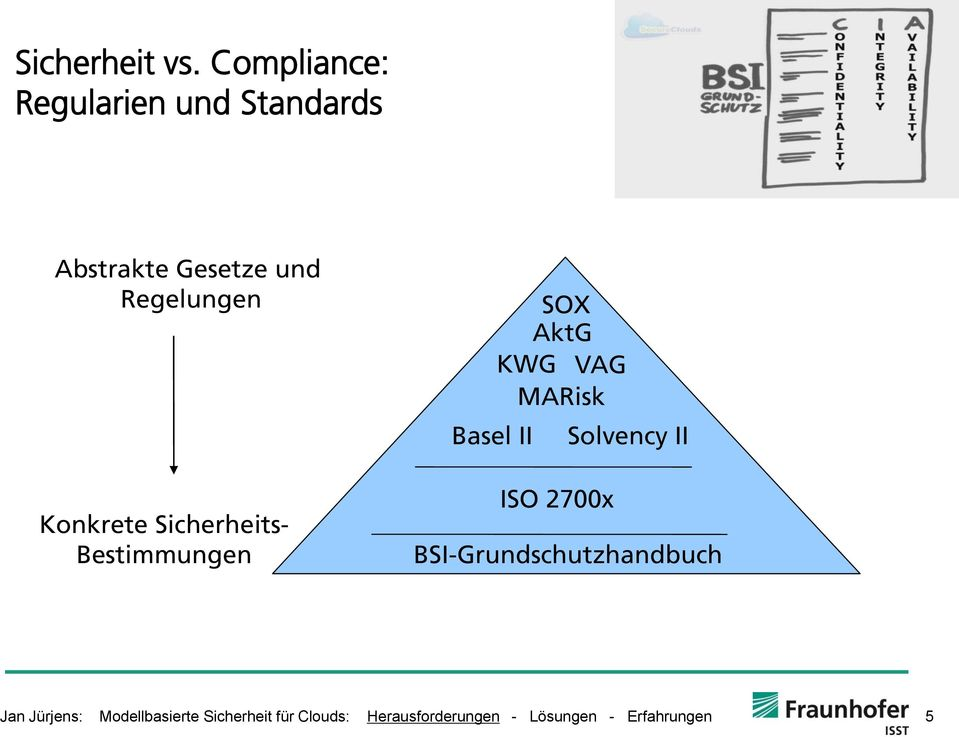 Microsoft Azure Germany IT Grundschutz Compliance Workbook
