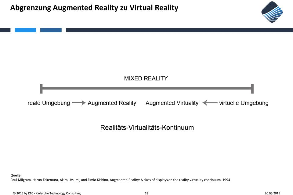 Augmented Reality: A class of displays on the reality