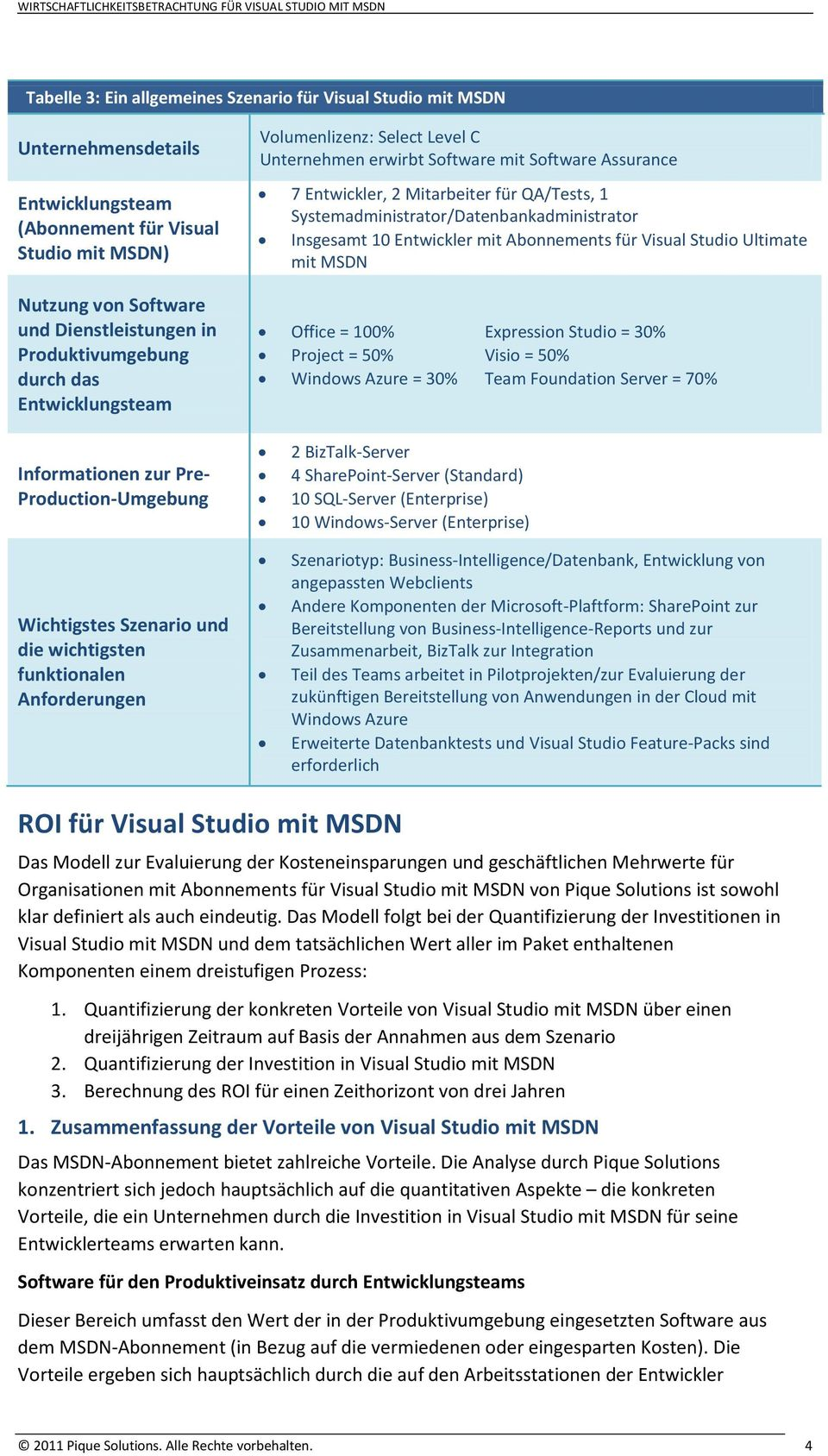 Systemadministrator/Datenbankadministrator Insgesamt 10 Entwickler mit Abonnements für Visual Studio Ultimate mit MSDN Office = 100% Expression Studio = 30% Project = 50% Visio = 50% Windows Azure =