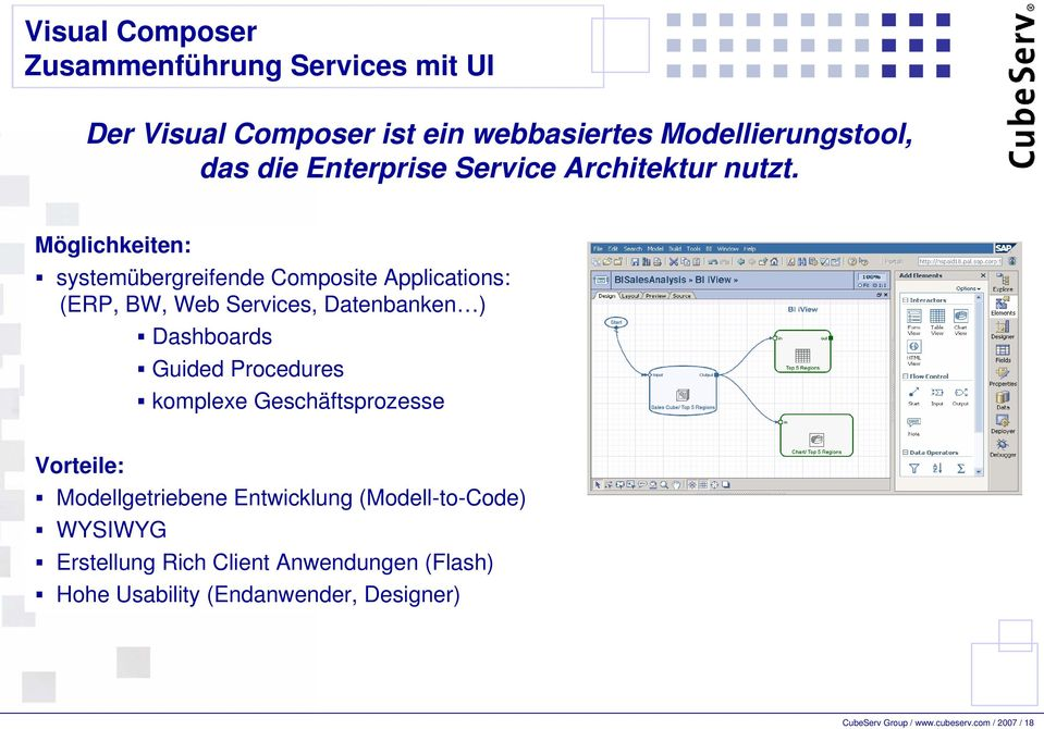 Möglichkeiten: systemübergreifende Composite Applications: (ERP, BW, Web Services, Datenbanken ) Dashboards Guided