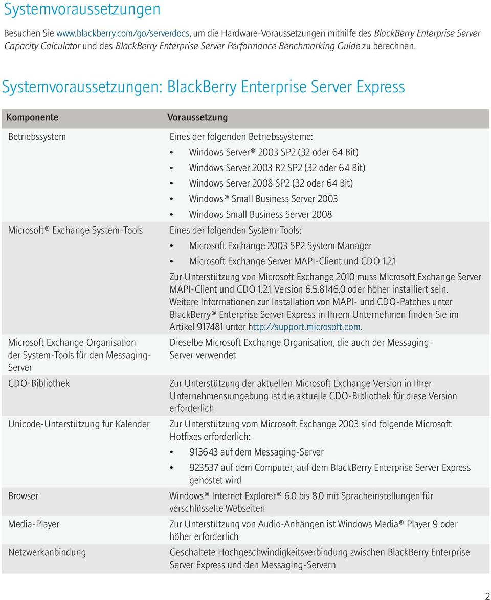 Systemvoraussetzungen: BlackBerry Enterprise Server Express Microsoft Exchange System-Tools Microsoft Exchange Organisation der System-Tools für den Messaging- Server CDO-Bibliothek
