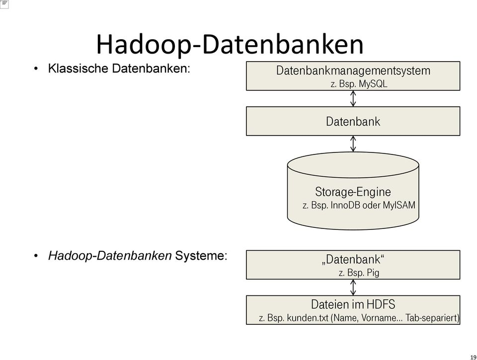 MySQL Datenbank Storage-Engine z. Bsp.