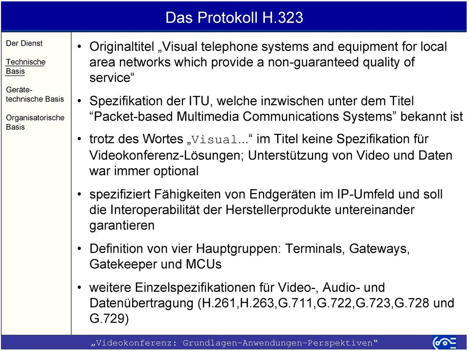 Titel Packet-based Multimedia Communications Systems bekannt ist trotz des Wortes Visual.