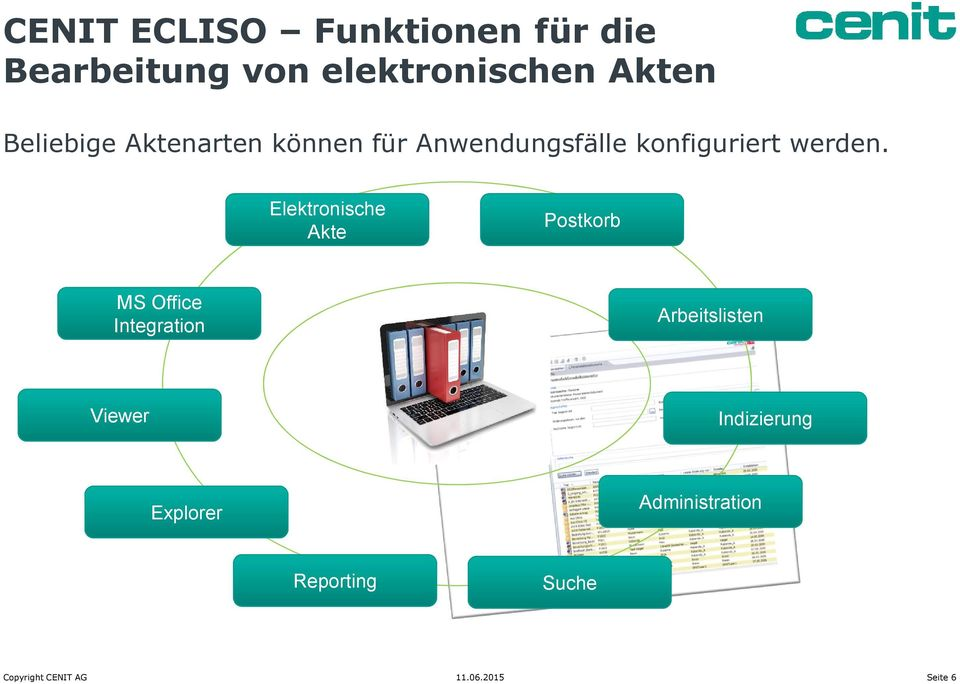 Elektronische Akte Postkorb MS Office Integration Arbeitslisten