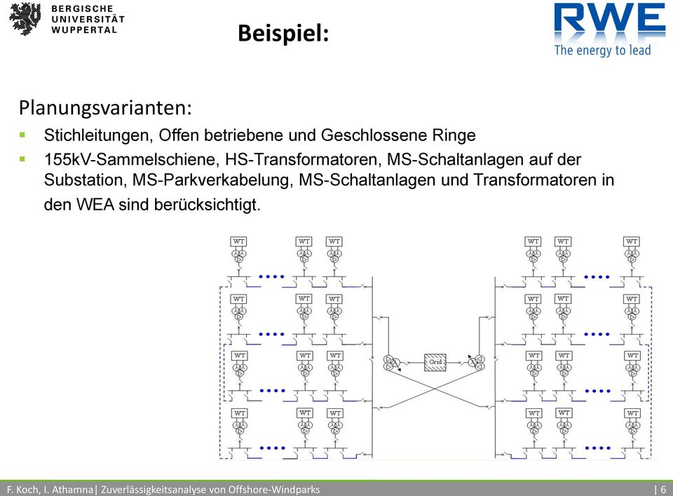 Substation, MS-Parkverkabelung, MS-Schaltanlagen und Transformatoren in den WEA