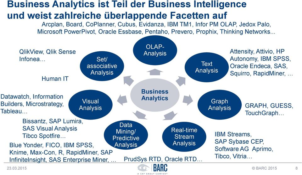 .. QlikView, Qlik Sense Infonea Human IT Set/ associative OLAP- Text Attensity, Attivio, HP Autonomy, IBM SPSS, Oracle Endeca, SAS, Squirro, RapidMiner, Datawatch, Information Builders,