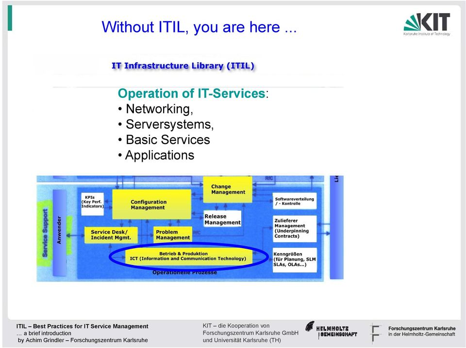 IT-Services: Networking,