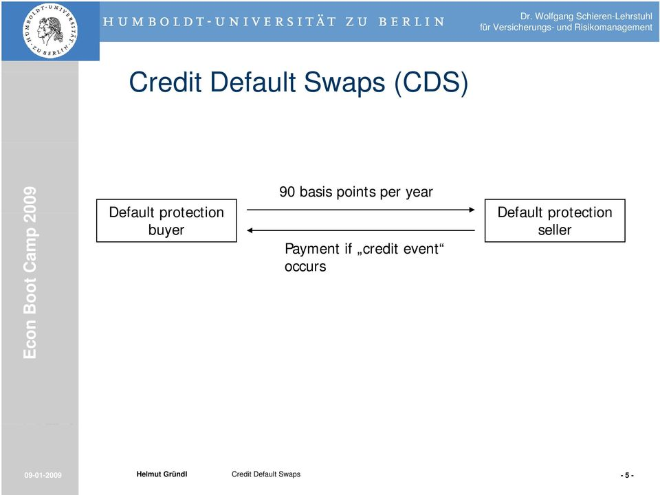 year Payment if credit event occurs Default