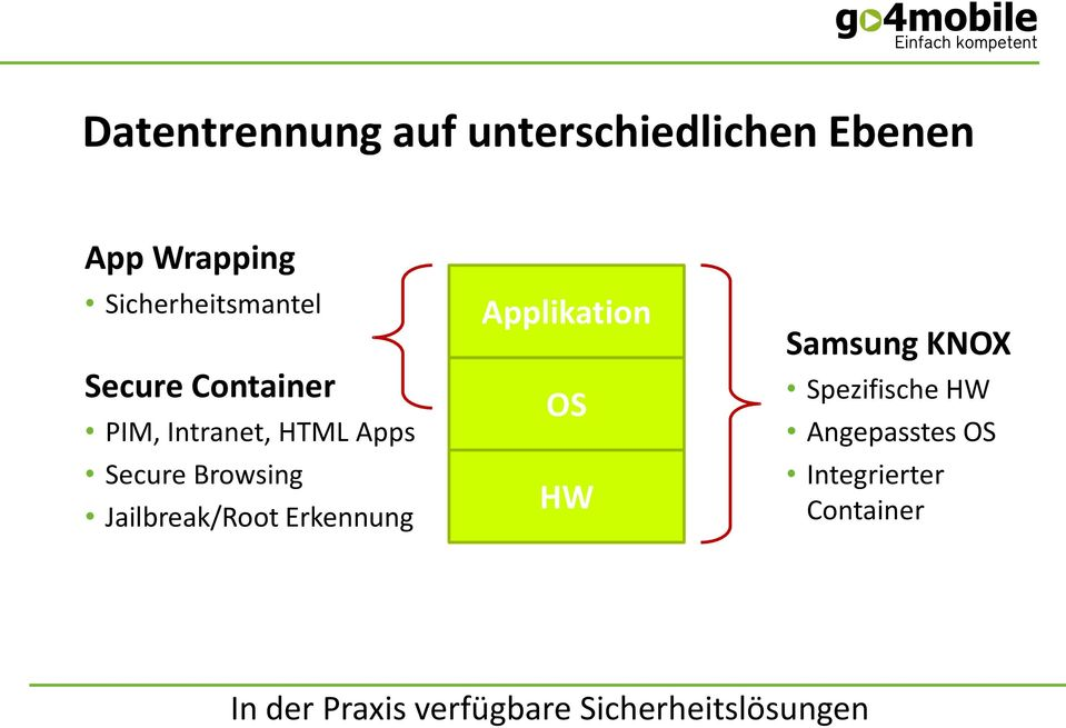 Browsing Jailbreak/Root Erkennung Applikation OS HW Samsung KNOX