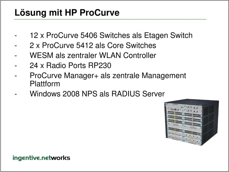WLAN Controller - 24 x Radio Ports RP230 - ProCurve Manager+ als