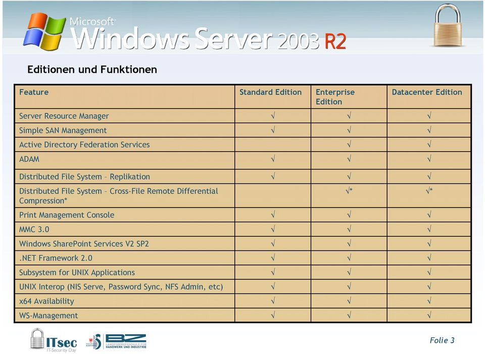 Remote Differential Compression* * * Print Management Console MMC 3.0 Windows SharePoint Services V2 SP2.NET Framework 2.