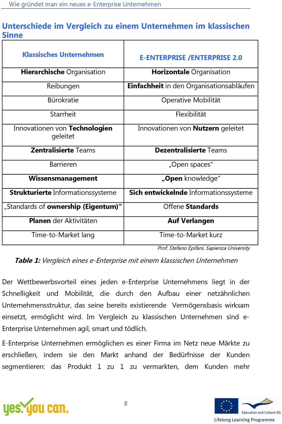 0 Horizontale Organisation Einfachheit in den Organisationsabläufen Operative Mobilität Flexibilität Innovationen von Nutzern geleitet Dezentralisierte Teams Open spaces Open knowledge Sich
