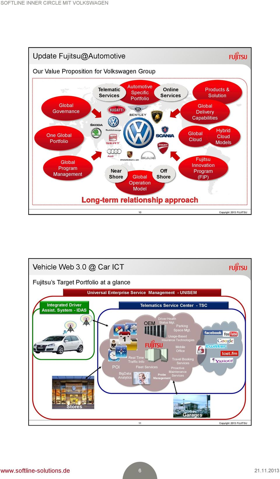 0 @ Car ICT Fujitsu s Target Portfolio at a glance Universal Enterprise Service Management - UNISEM Integrated Driver Assist.