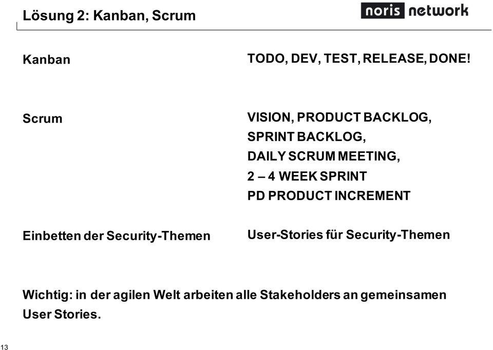 SPRINT PD PRODUCT INCREMENT Einbetten der Security-Themen User-Stories für