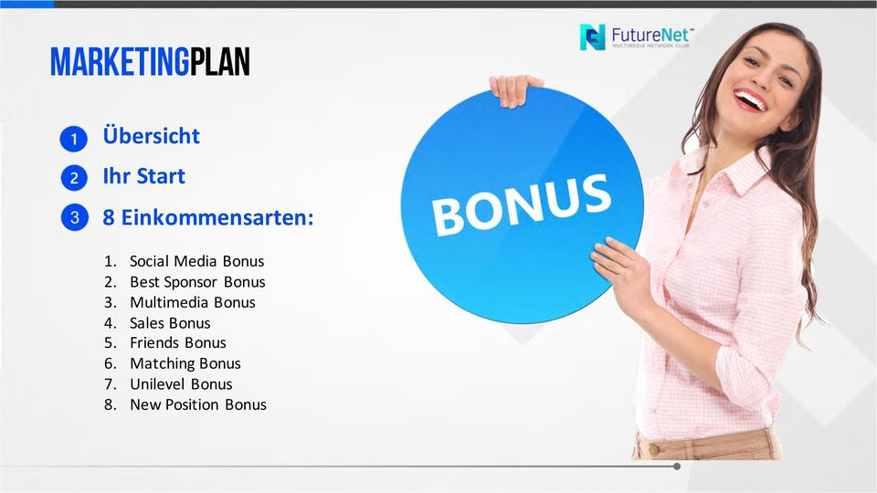 Best Sponsor Bonus 3. Multimedia Bonus 4.