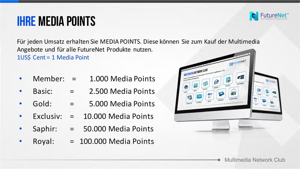 1US$ Cent = 1 Media Point Member: = 1.000 Media Points Basic: = 2.