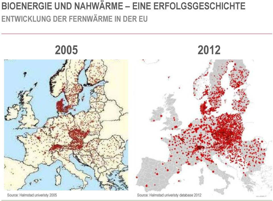 FERNWÄRME IN DER EU 2005 2012 Source: