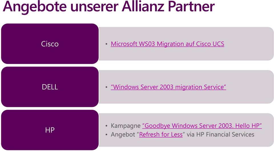 migration Service HP Kampagne Goodbye Windows Server