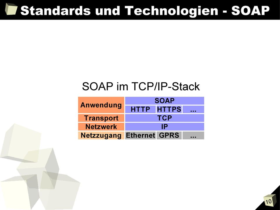 SOAP HTTP HTTPS.
