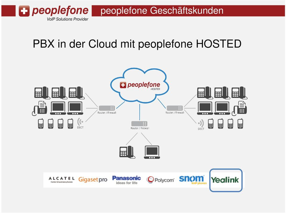 PBX in der Cloud