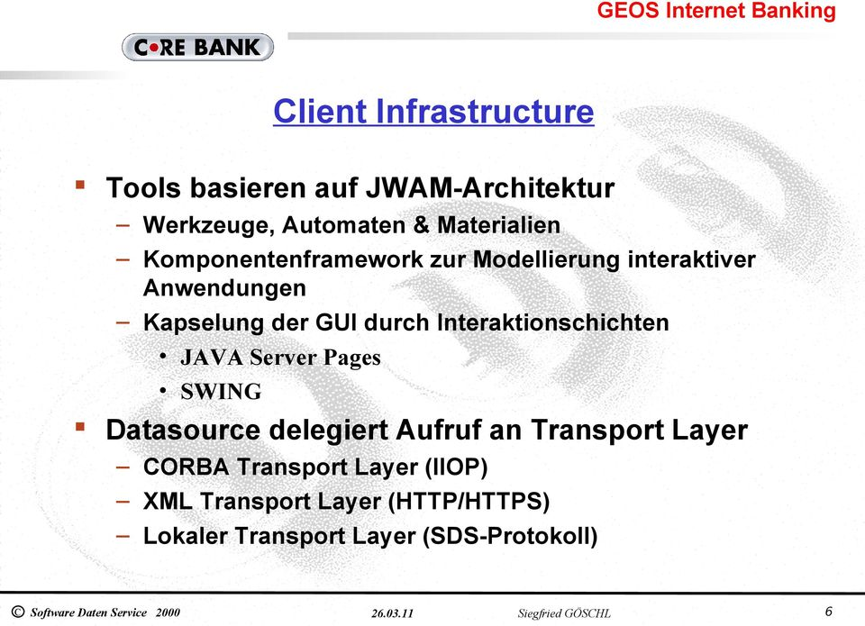 Interaktionschichten JAVA Server Pages SWING Datasource delegiert Aufruf an Transport Layer