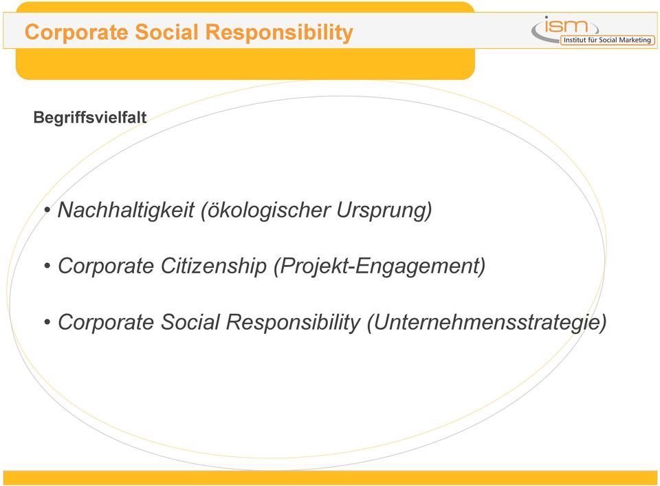 Citizenship (Projekt-Engagement)