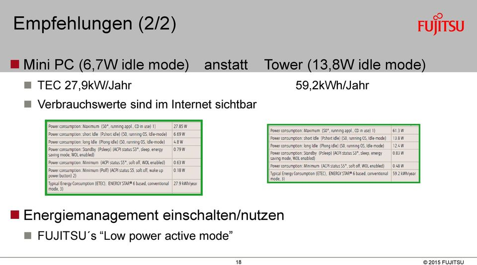 Tower (13,8W idle mode) 59,2kWh/Jahr Energiemanagement