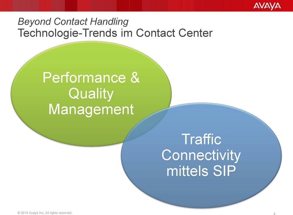 Performance & Quality Management Traffic