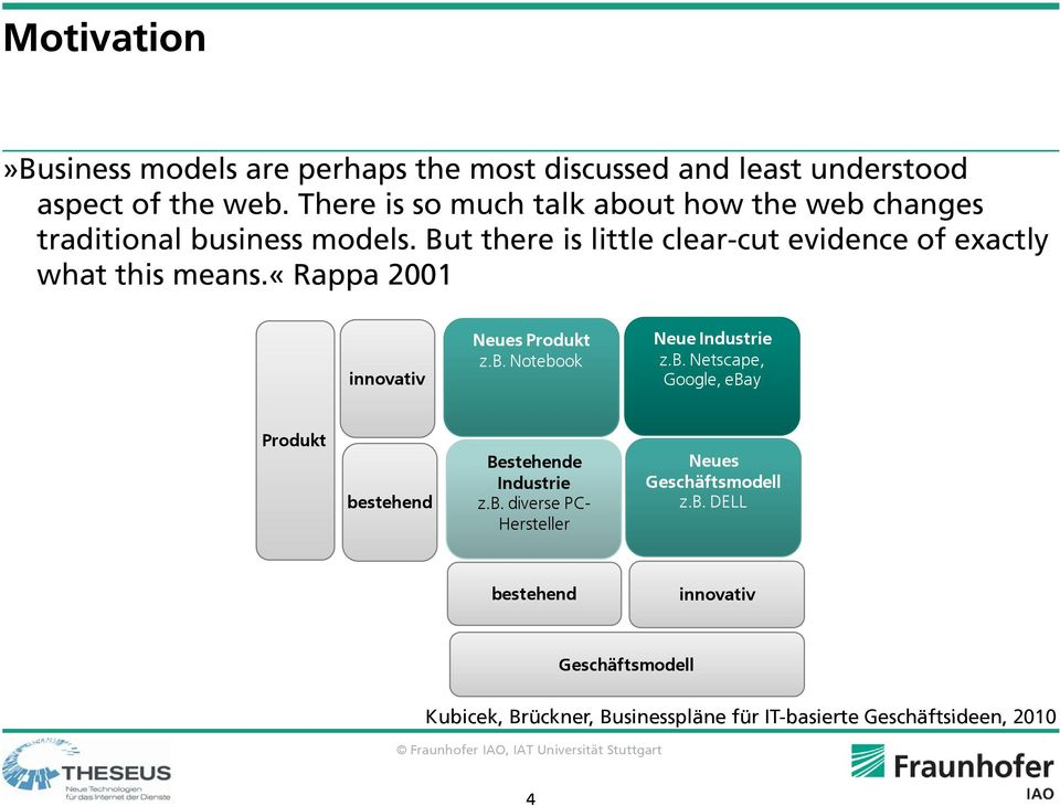 But there is little clear-cut evidence of exactly what this means.«rappa 2001 innovativ Neues Produkt z.b.
