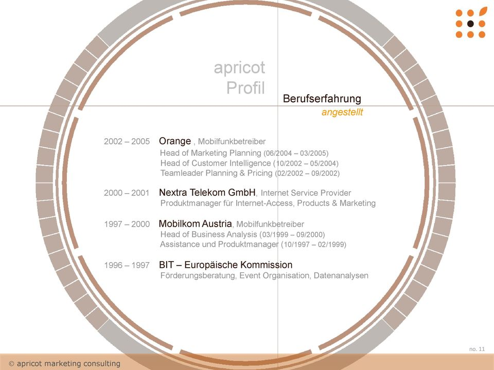 für Internet-Access, Products & Marketing 1997 2000 Mobilkom Austria, Mobilfunkbetreiber Head of Business Analysis (03/1999 09/2000)