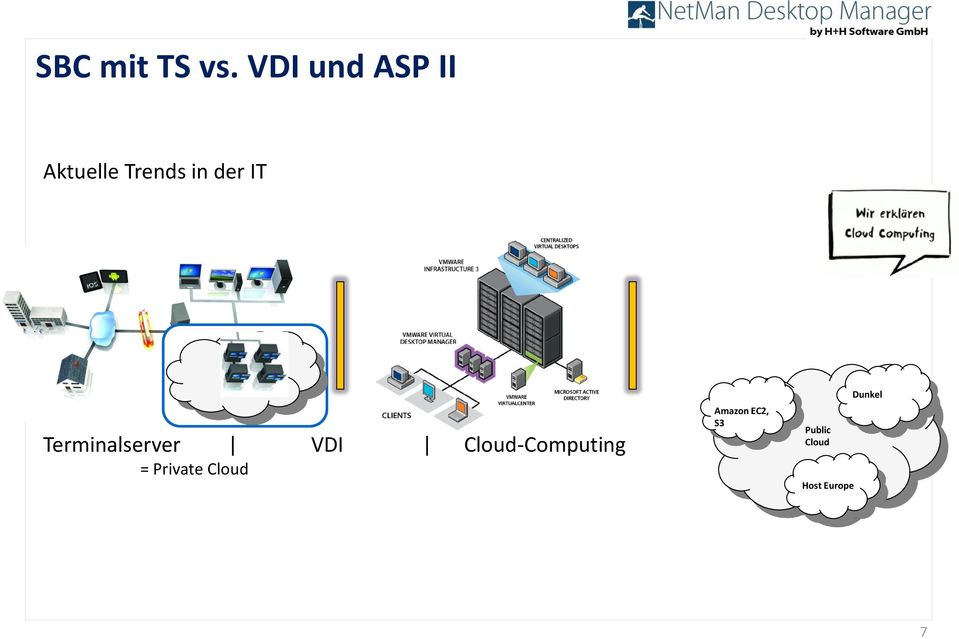 Cloud Terminalserver VDI Cloud-Computing Amazon