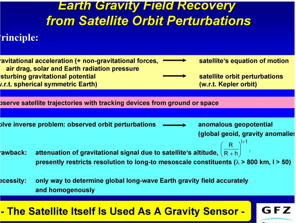 lve inverse problem: observed orbit perturbations anomalous geopotential (global geoid, gravity anomalies R, awback: attenuation of gravitational signal due to satellite s altitude, R + h presently