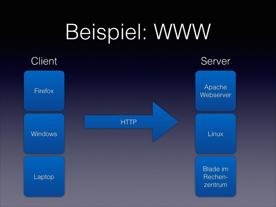 Webserver HTTP Windows