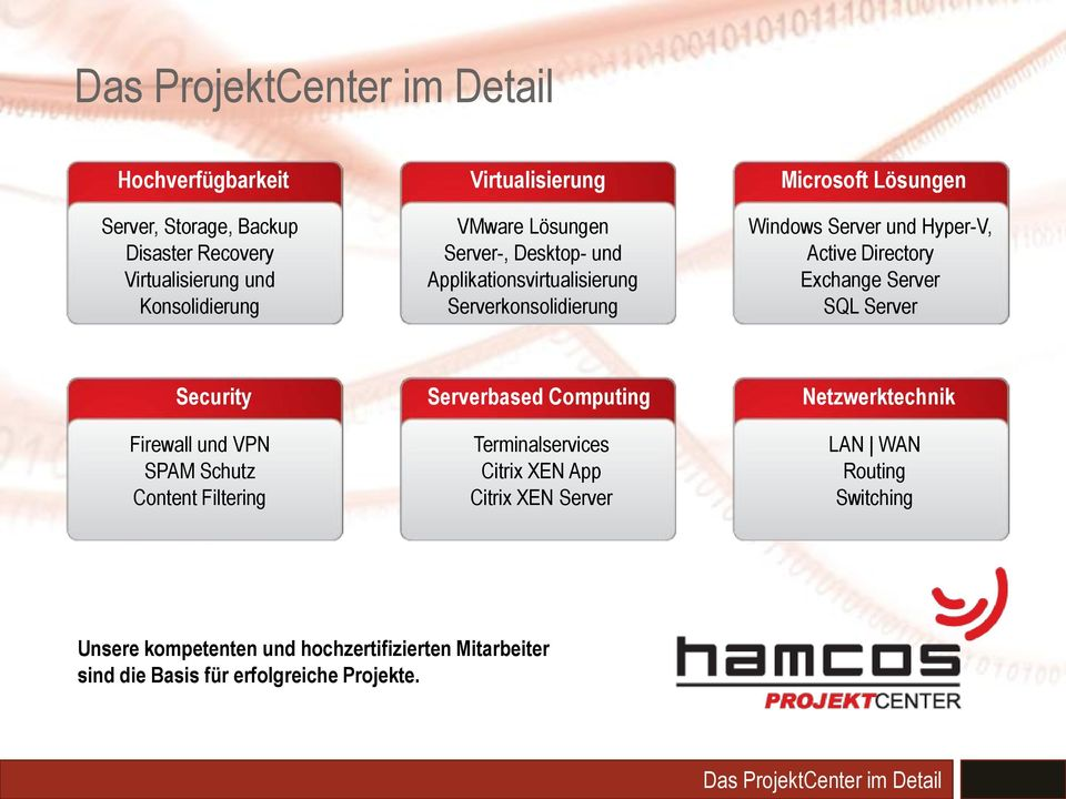 Server SQL Server Security Firewall und VPN SPAM Schutz Content Filtering Serverbased Computing Terminalservices Citrix XEN App Citrix XEN Server