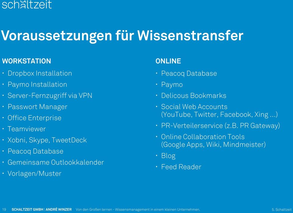 Vorlagen/Muster ONLINE Peacoq Database Paymo Delicous Bookmarks Social Web Accounts (YouTube, Twitter, Facebook,