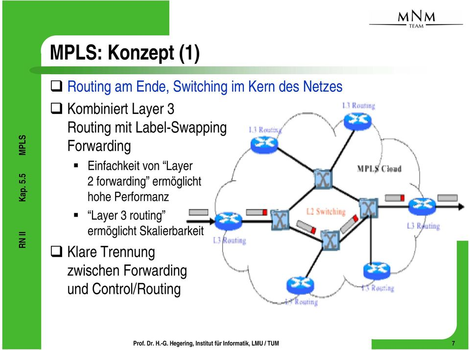 von Layer 2 forwarding ermöglicht hohe Performanz Layer 3 routing