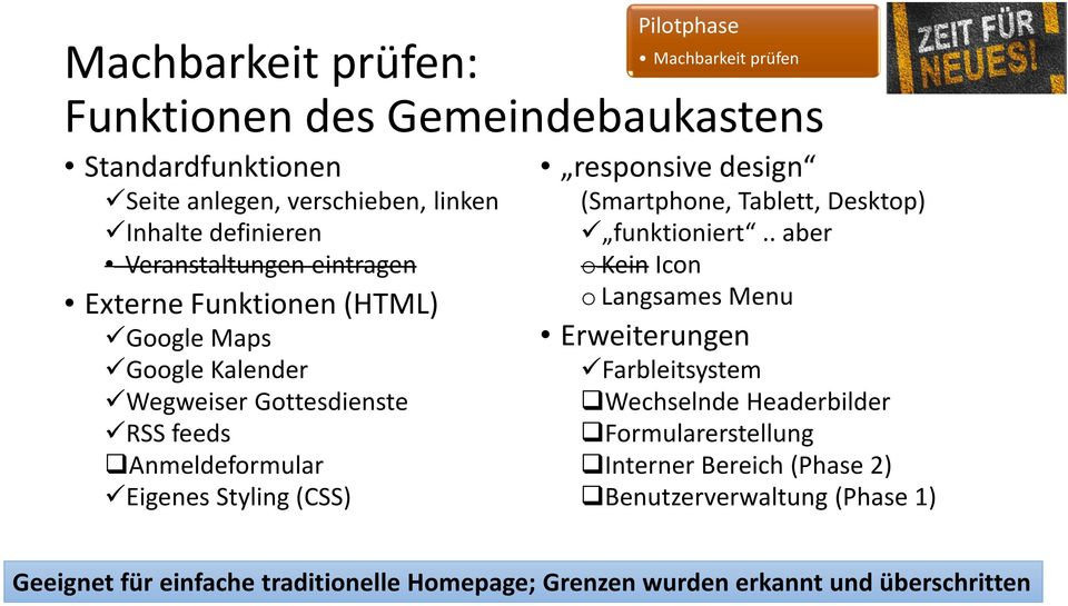 Pilotphase responsive design (Smartphone, Tablett, Desktop) funktioniert.