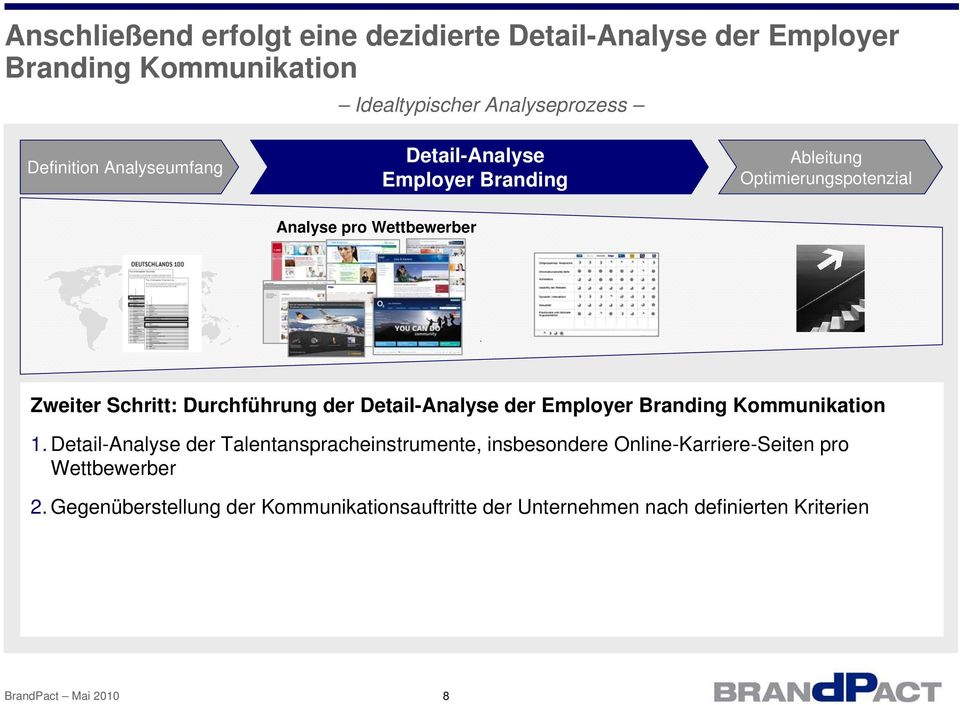 der Detail-Analyse der Employer Branding Kommunikation 1.