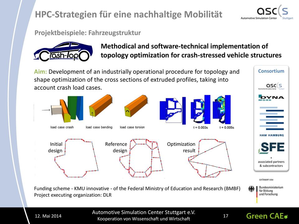 Consortium Central Initial issues: Reference Optimization How design to capture nonlinearities design (which occur during crash) result How to take into account the high complexities of vehicle