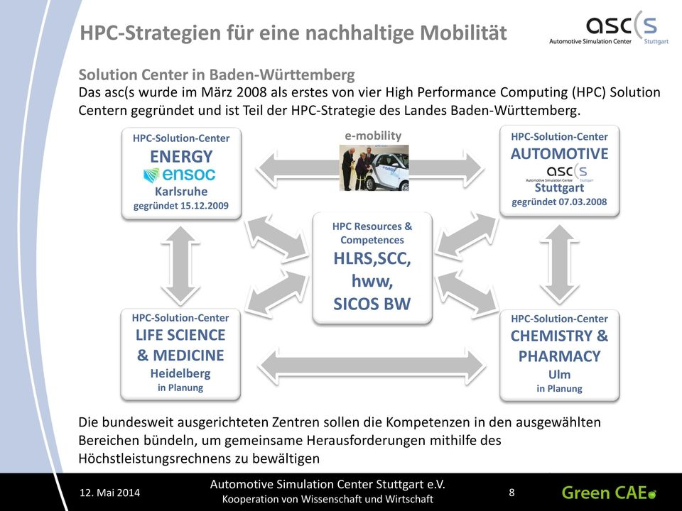 2009 HPC-Solution-Center LIFE SCIENCE & MEDICINE Heidelberg in Planung HPC Resources & Competences HLRS,SCC, hww, SICOS BW Stuttgart gegründet 07.03.