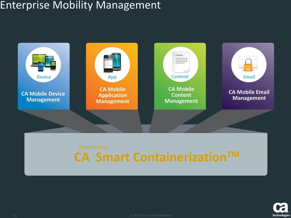 Mobile Content Management CA Mobile Email Management Powered