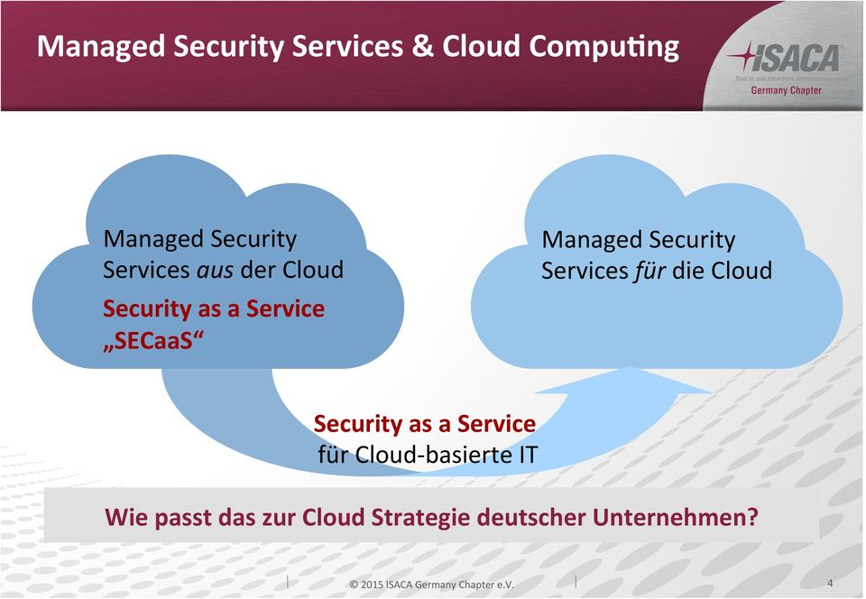 für die Cloud Security as a Service für Cloud- basierte IT Wie passt