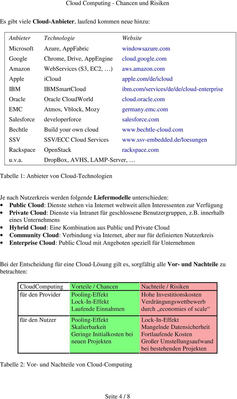 com EMC Atmos, Vblock, Mozy germany.emc.com Salesforce developerforce salesforce.com Bechtle Build your own cloud www.bechtle-cloud.com SSV SSV/ECC Cloud Services www.ssv-embedded.