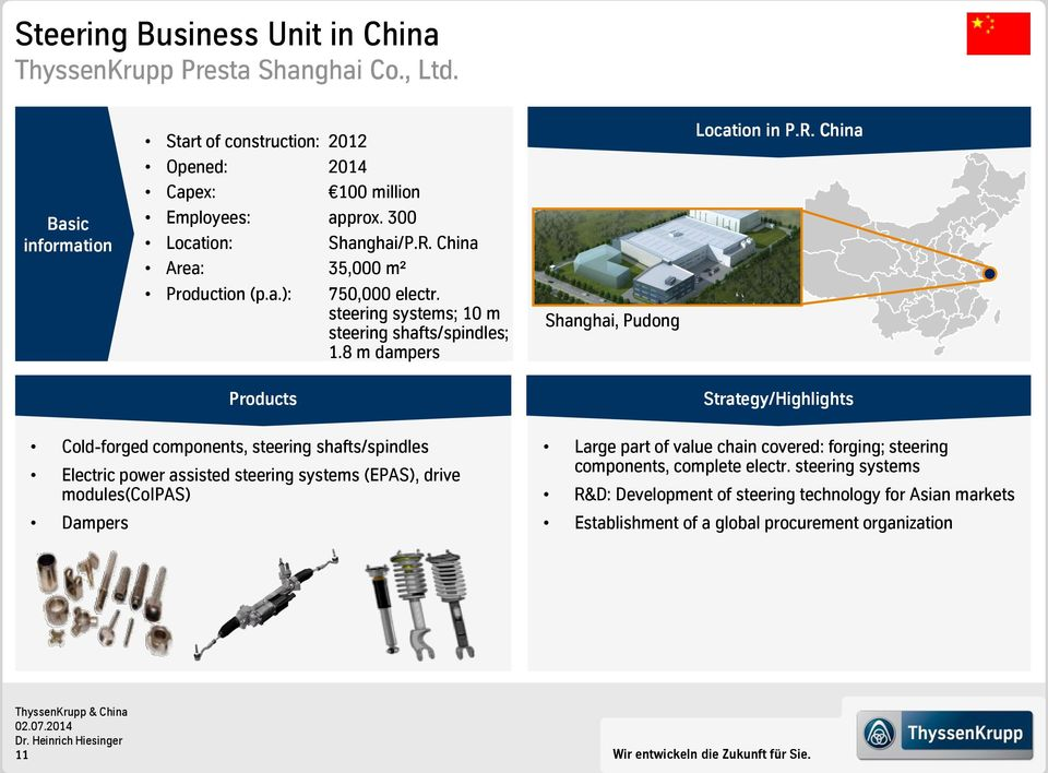 China Cold-forged components, steering shafts/spindles Electric power assisted steering systems (EPAS), drive modules(coipas) Dampers Products Strategy/Highlights Business Emphasis Large part of