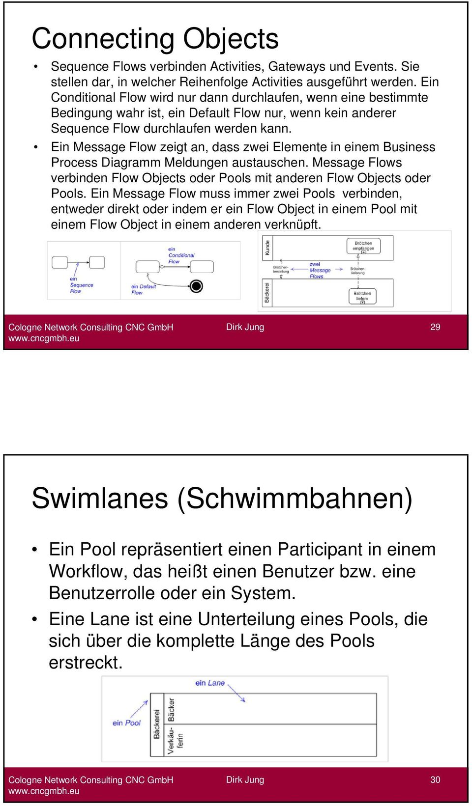 Ein Message Flow zeigt an, dass zwei Elemente in einem Business Process Diagramm Meldungen austauschen. Message Flows verbinden Flow Objects oder Pools mit anderen Flow Objects oder Pools.